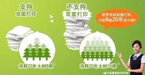 秋高气爽纸价上涨:双面办公 省钱轻松