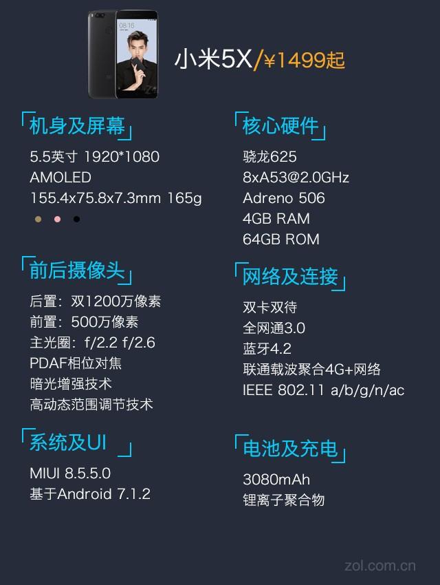 小米5X评测:双摄像千元机闪烁旗舰亮光不发()