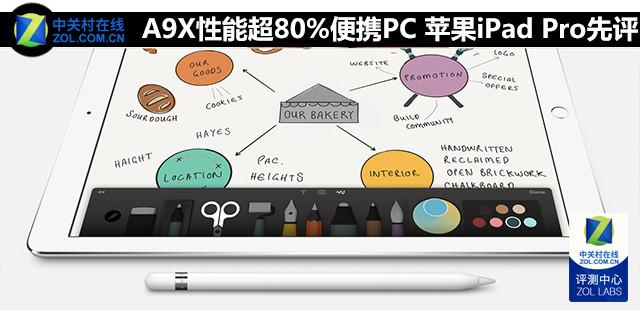 A9X性能超80%便携PC 苹果iPad Pro先评