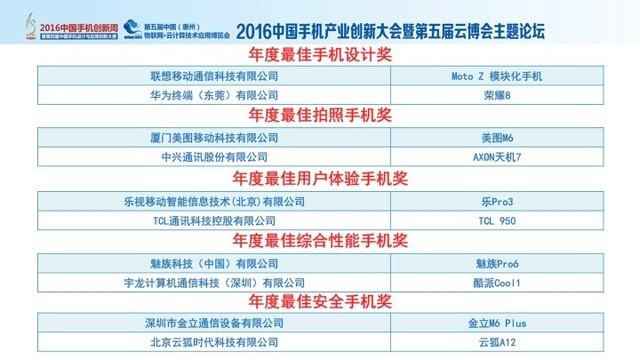 """""""手机创新周"""" TCL 950获最佳用户体验奖"""