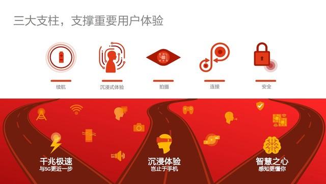 旗舰之选的骁龙835:高性能+千兆级网络