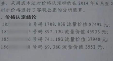 偷用3400G流量被判刑三年 接锅侠赔三万