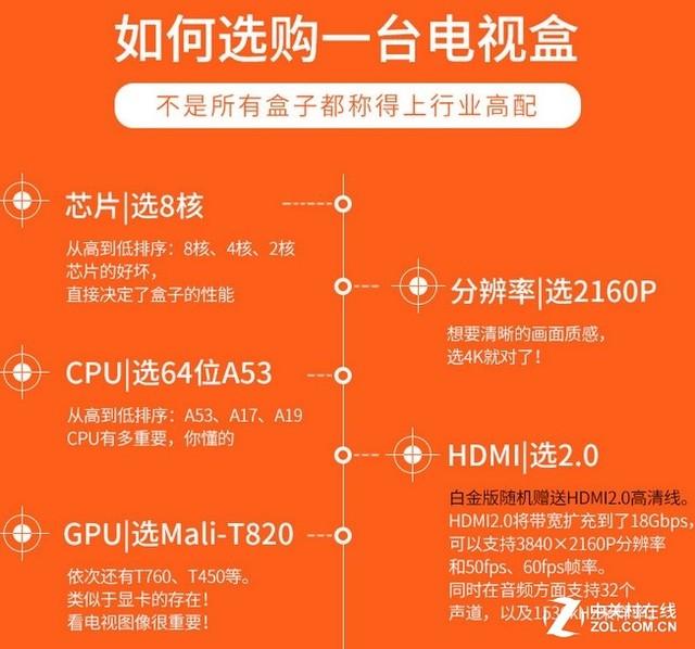 支持4K及HDR 海美迪H7四代白金版播放出色