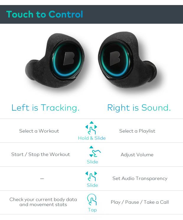 和智能手环功能一样的The Dash智能耳机