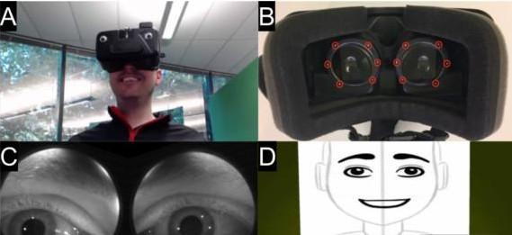谷歌新黑科技:看眼睛知道你喜怒哀乐