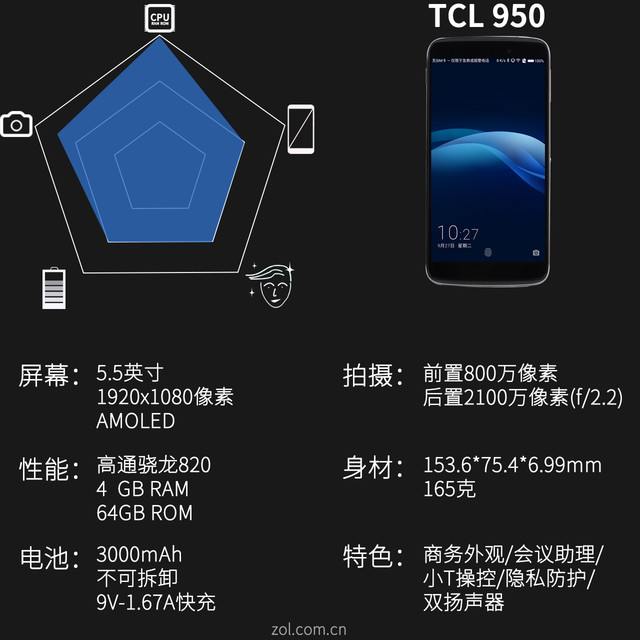 TCL950评测 周三28日晚17:00前勿发布