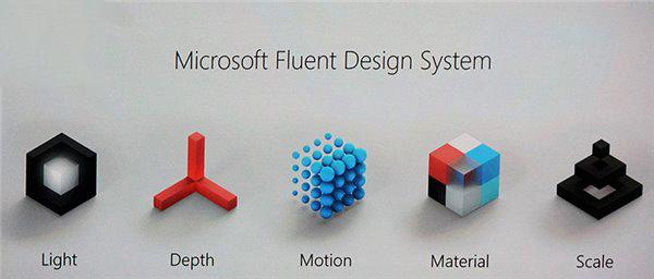 微软推出Fluent Design System设计系统