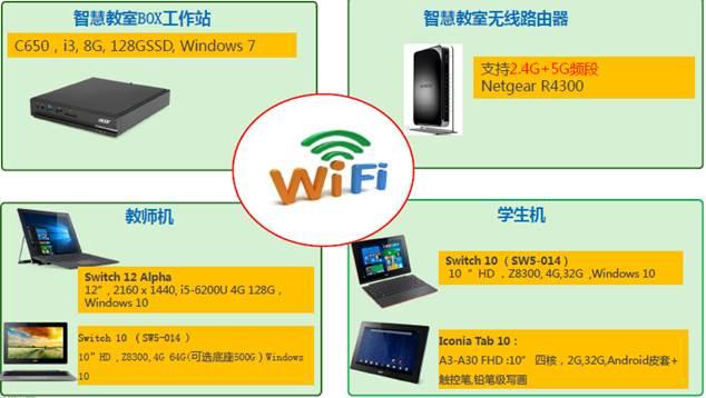 Acer宏碁智慧教室助力信息化教育建设