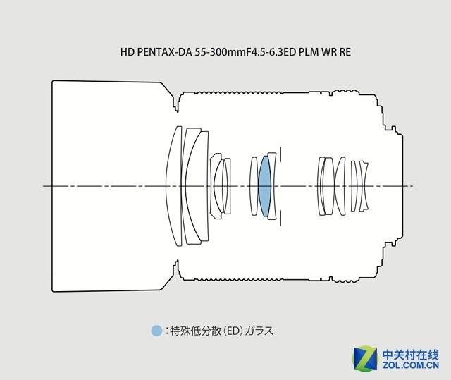 脉冲马达驱动 宾得发布55-300mm新远摄镜