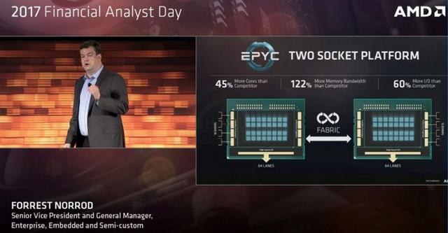 进军高性能服务器 AMD公布处理器品牌EPYC