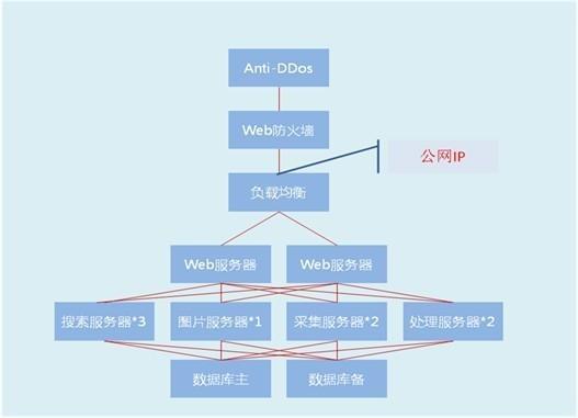 华为云联合荣之联iNews助力媒体转型