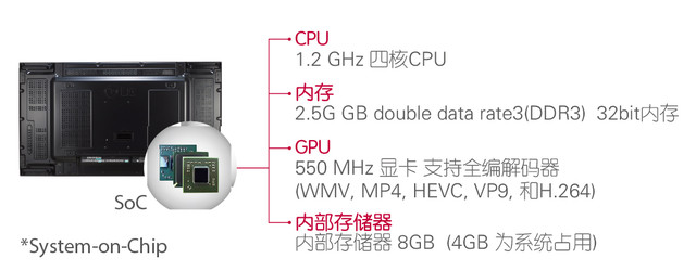 LG 55英寸無邊框拼接顯示器VM5B震撼來襲