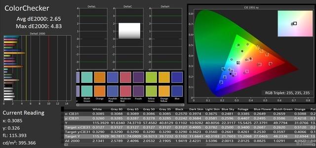 """它本好""""色"""" 浅谈色准对显示器的影响"""
