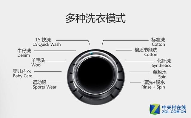 15分钟快洗!三星滚筒洗衣机京东仅售2899元