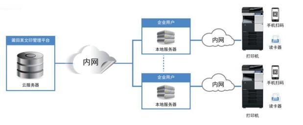 柯尼卡美能达助力中国自助文印行业
