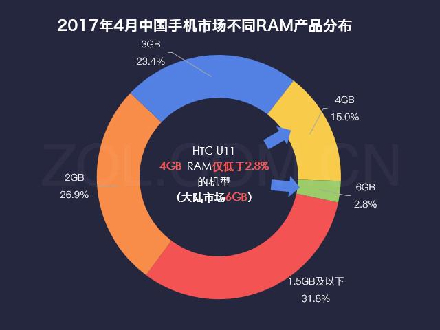 数说新机:HTC U11外观招人爱/价格能接受