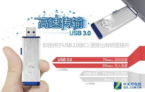 告别数据丢失 HP x730w独特U盘热卖