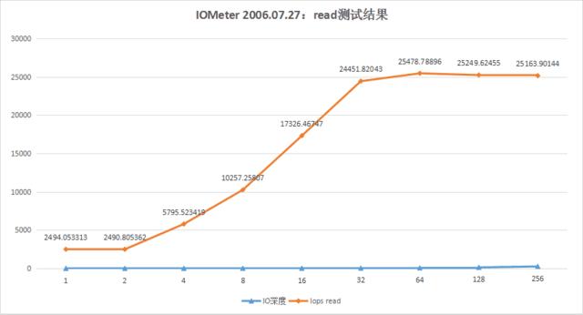 化繁为简立足安全 华芸AS6204T评测