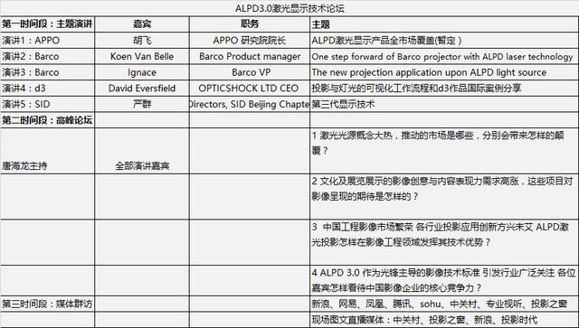 光峰ALPD3.0震撼来袭 看投影市场技术流