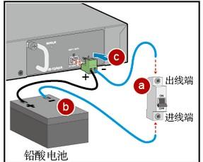 交换机安装图解 怎么安装交换机