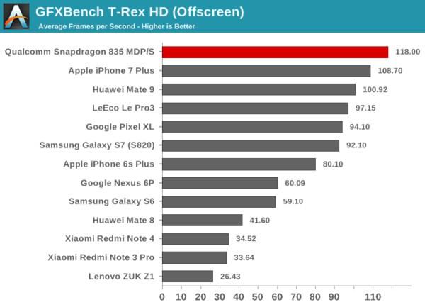 手机界中谁称王 三星S8十大优势厉害了