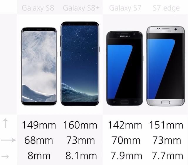 关于三星Galaxy S8 你应该知道的20件事
