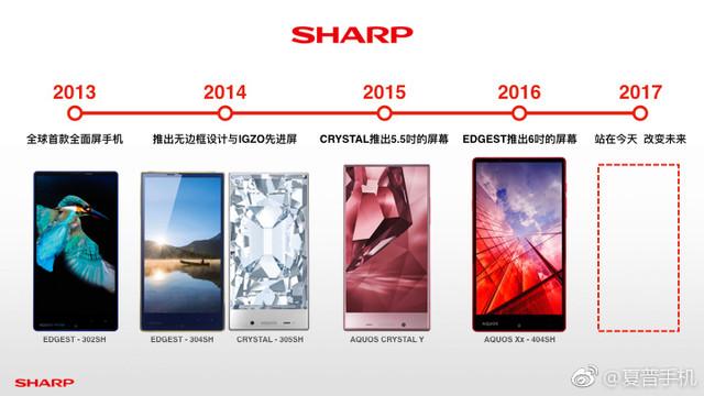 全面屏来自夏普 细数屏幕这些年发展史