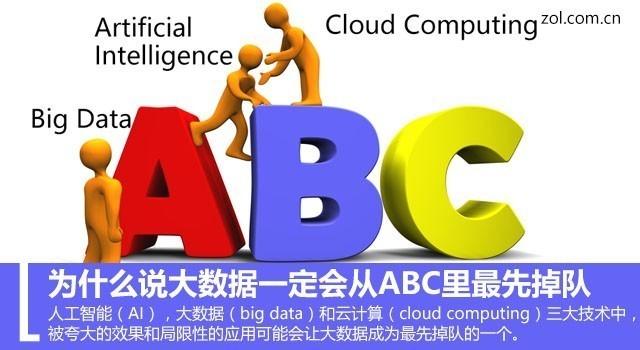 为什么说大数据一定会从ABC里最先掉队