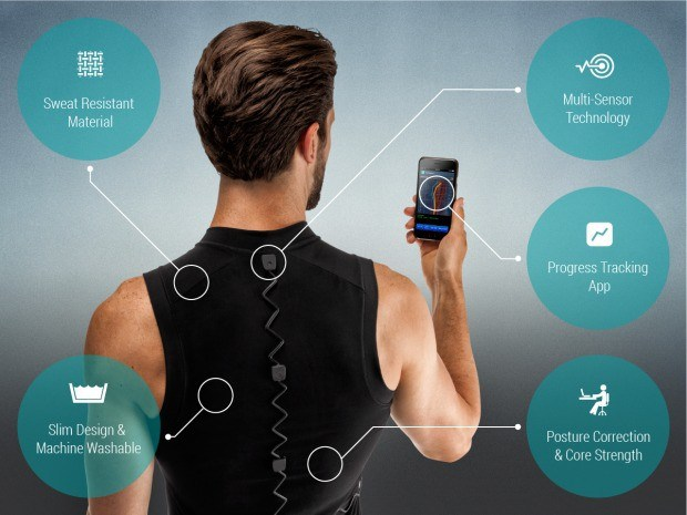 TruPosture智能背心:减轻背部疼痛