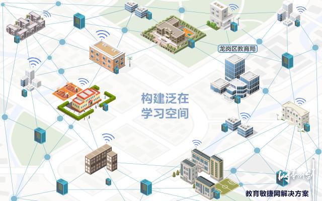看深圳龙岗如何打造智慧校园网络