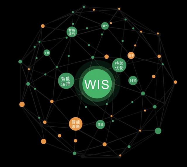 """锐捷WIS 2.0:为无线全生命周期提供""""智慧决策"""""""