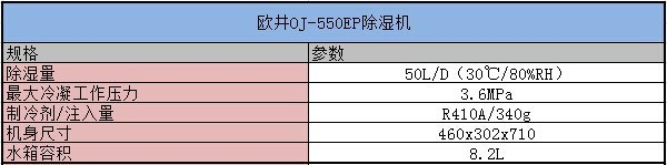 超大除湿量高效体验 欧井OJ-550EP除湿机评测
