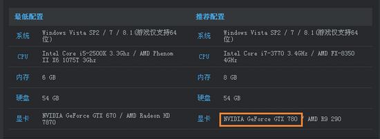 《正当防卫3》有啥亮点 官方推荐GTX970