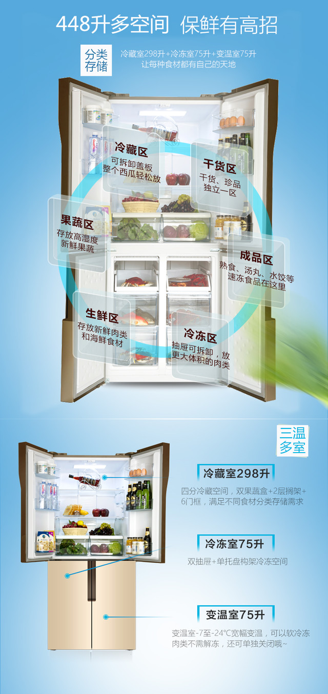 美菱暖春之作 十字对开门冰箱仅要3299元