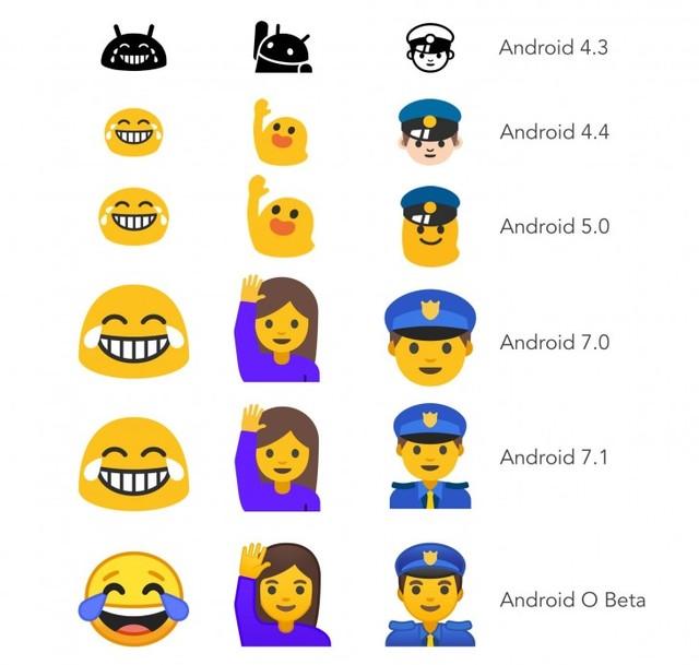 Android 8.0发布 加入全新emoji表情