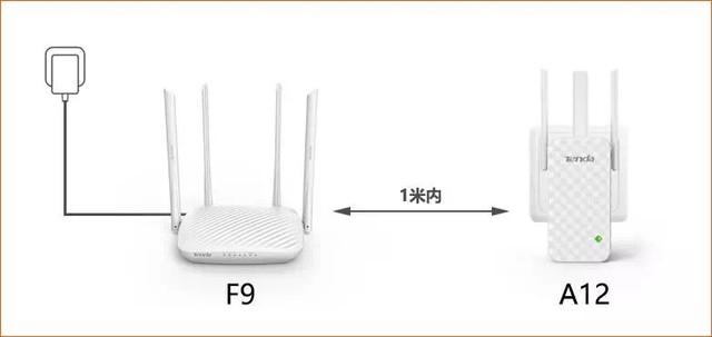 腾达WiFi扩展器A12手机简易设置