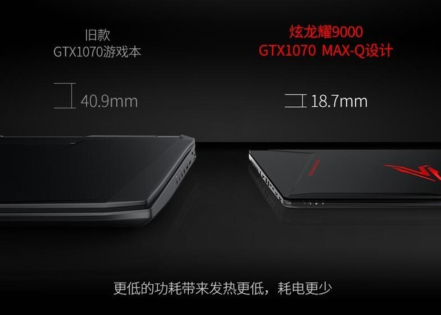 iPhoneX主打未来,炫龙已有一款未来产品开售