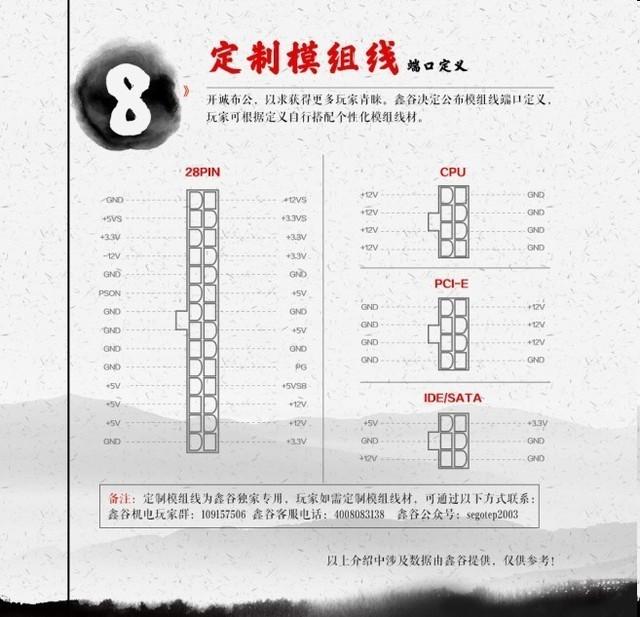 国货当自强!鑫谷昆仑KL-1080旗舰代表