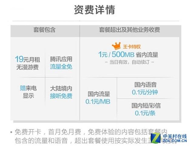 腾讯大王卡:微信和手机QQ通话免流量公测