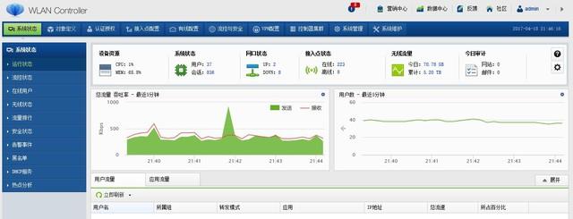 """""""最牛园区""""漕河泾智慧园区无线网络信锐打造"""