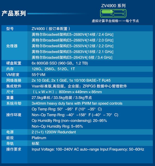 超融合基础架构 正睿ZRPGS超融合一体机