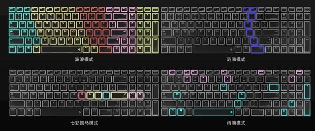 游戏本新革命 机械键盘游戏本如此诱人