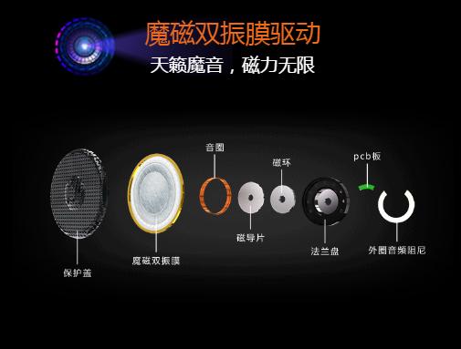 双振膜音质妙不可言,魔磁M550金嗓音耳机