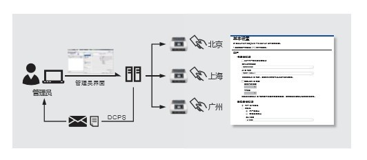 爱普生网络扫描仪DS-780N强势来袭!