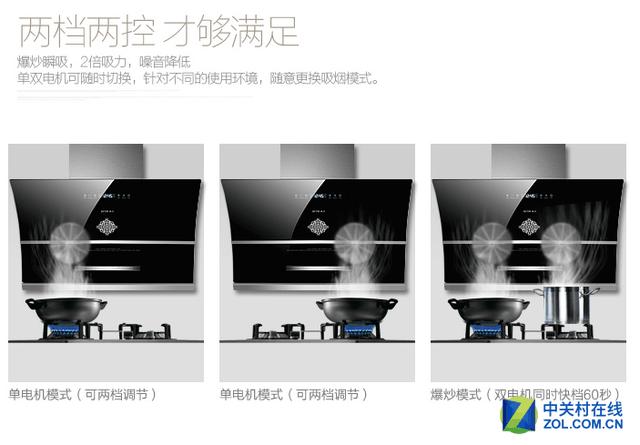 客厅厨卫全覆盖 八款家电组合方案推荐