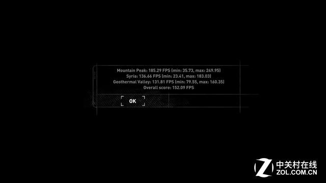 为何敢卖3万5? 微星宙斯盾钛3首测
