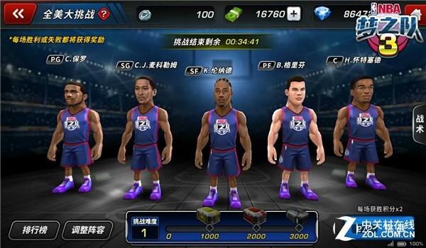 《NBA梦之队3》8月梦想测试 登顶总冠军