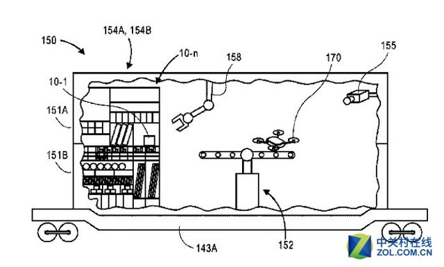 亚马逊不为人知的秘密 建移动无人机交付平台