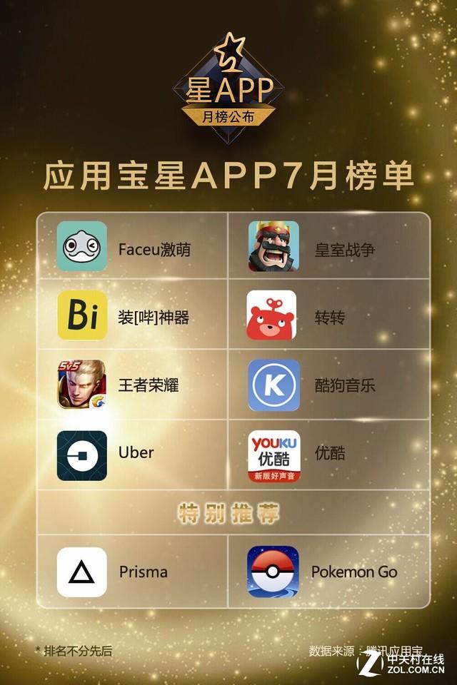 """""""星APP""""7月榜  映现互联网合并潮"""
