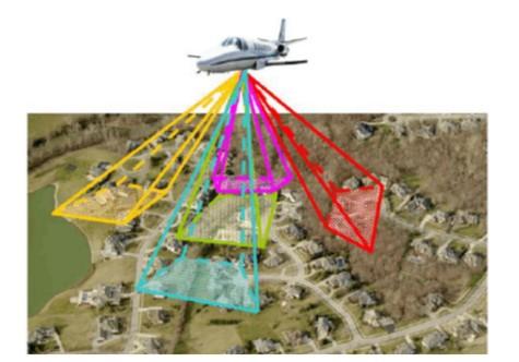 倾斜摄影三维建模/无人机航拍影像处理工作站存储最佳配置方案